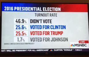 Temsili demokrasi midediniz?